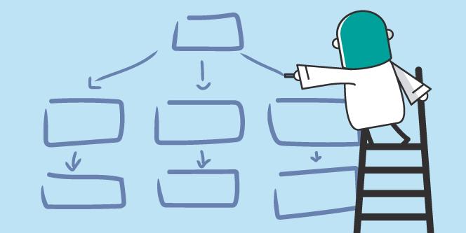 Cómo crear workflows en Marketing Automation