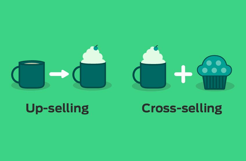Valoriza tus ventas con upselling y cross-selling - Blog Convertia | Blog –  Convertia – Intelligent Customer Adquisition