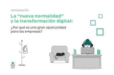 infografía - Nueva normalidad y transformación digital