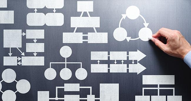 Cómo crear workflows automatizados