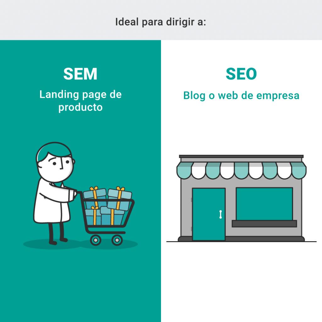SEM vs SEO